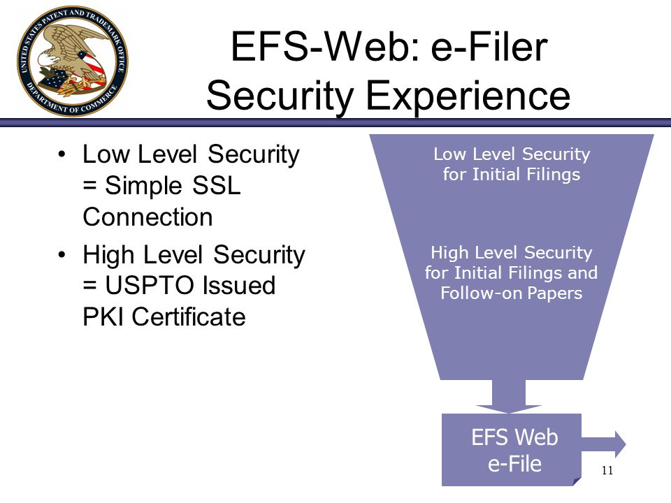 11 EFS-Web: e-Filer Security Experience Low Level Security = Simple SSL Connection High Level Security = USPTO Issued PKI Certificate EFS Web e-File L