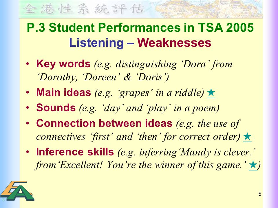 5 P.3 Student Performances in TSA 2005 Listening – Weaknesses Key words (e.g.