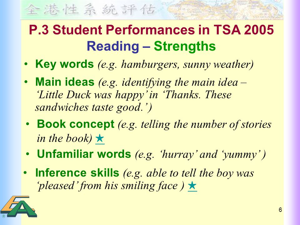 6 P.3 Student Performances in TSA 2005 Reading – Strengths Key words (e.g.