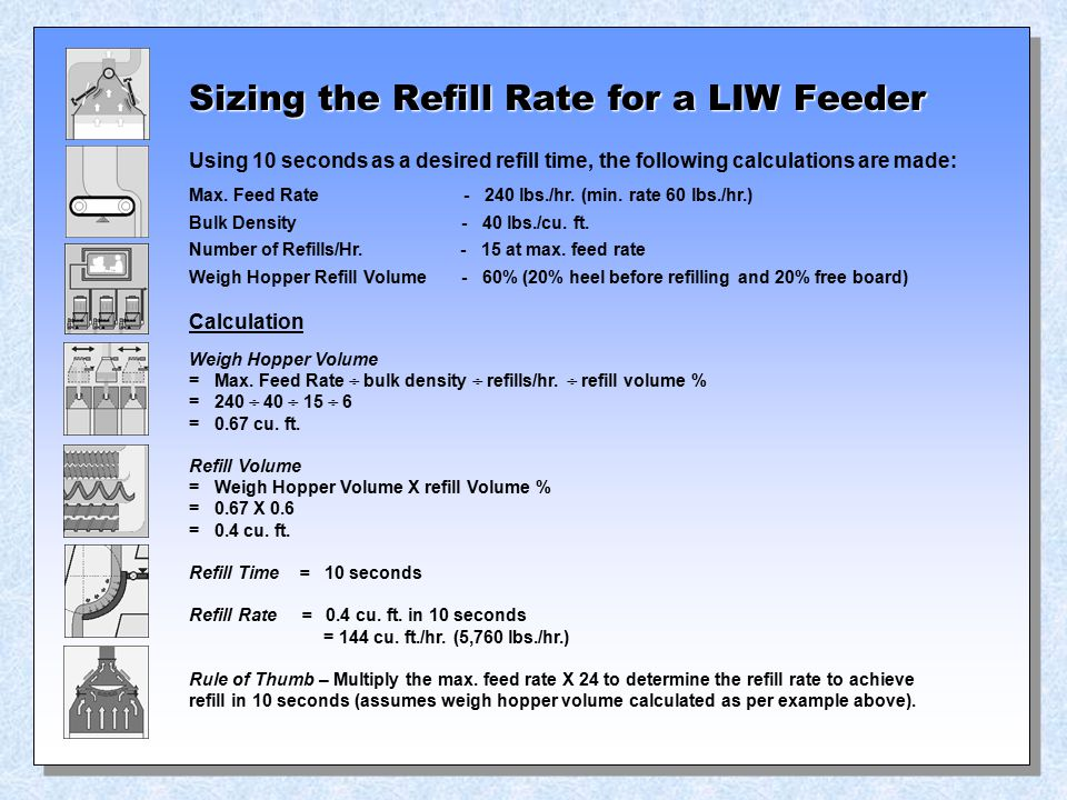 Sizing the Refill Rate for a LIW Feeder Using 10 seconds as a desired refill time, the following calculations are made: Max. Feed Rate - 240 lbs./hr.