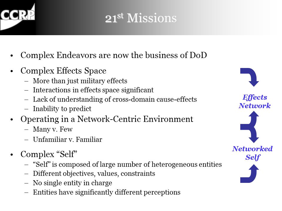 21 st Missions Complex Endeavors are now the business of DoD Complex Effects Space –More than just military effects –Interactions in effects space significant –Lack of understanding of cross-domain cause-effects –Inability to predict Operating in a Network-Centric Environment –Many v.