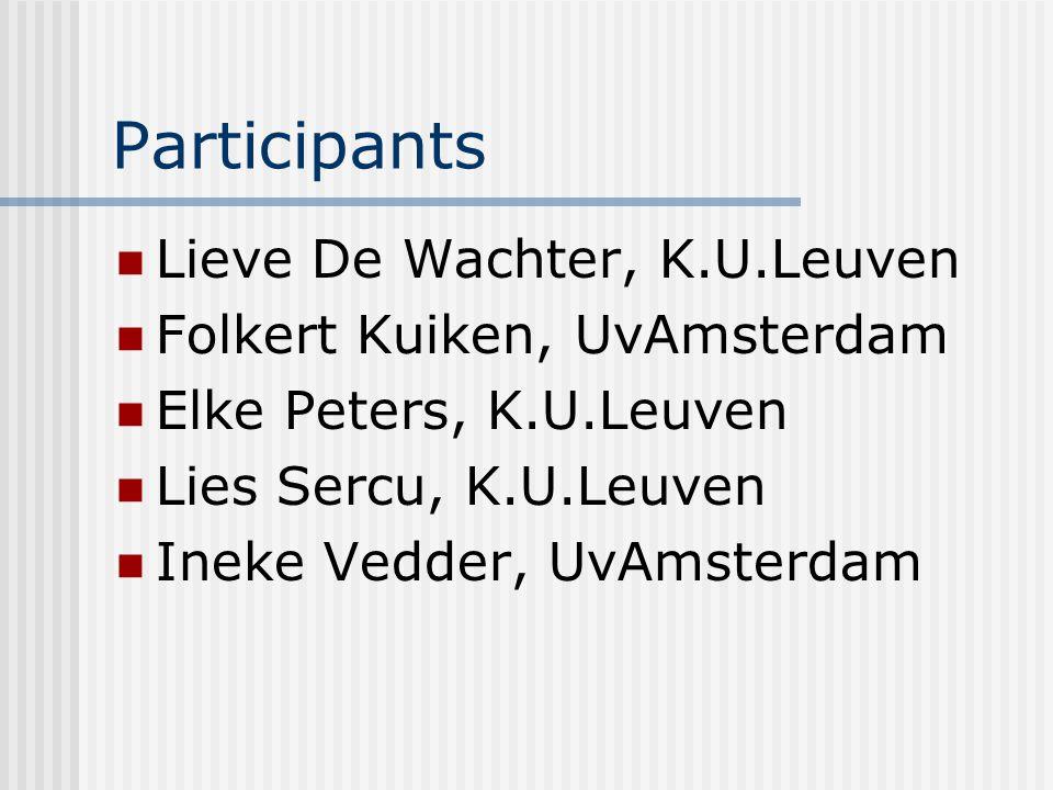Participants Lieve De Wachter, K.U.Leuven Folkert Kuiken, UvAmsterdam Elke Peters, K.U.Leuven Lies Sercu, K.U.Leuven Ineke Vedder, UvAmsterdam