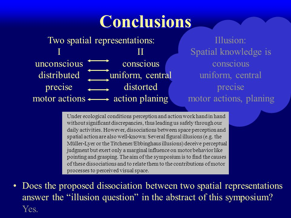 Illusion: Spatial knowledge is conscious uniform, central precise motor actions, planing Conclusions Does the proposed dissociation between two spatial representations answer the illusion question in the abstract of this symposium.