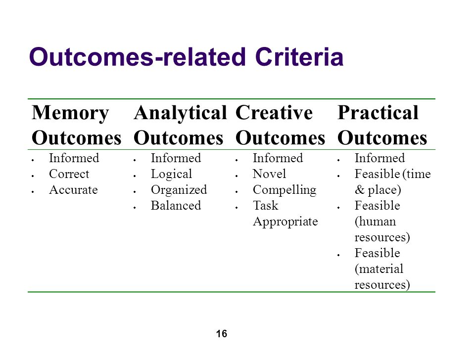 Outcomes-related Criteria 16 Memory Outcomes Analytical Outcomes Creative Outcomes Practical Outcomes  Informed  Correct  Accurate  Informed  Logical  Organized  Balanced  Informed  Novel  Compelling  Task Appropriate  Informed  Feasible (time & place)  Feasible (human resources)  Feasible (material resources)