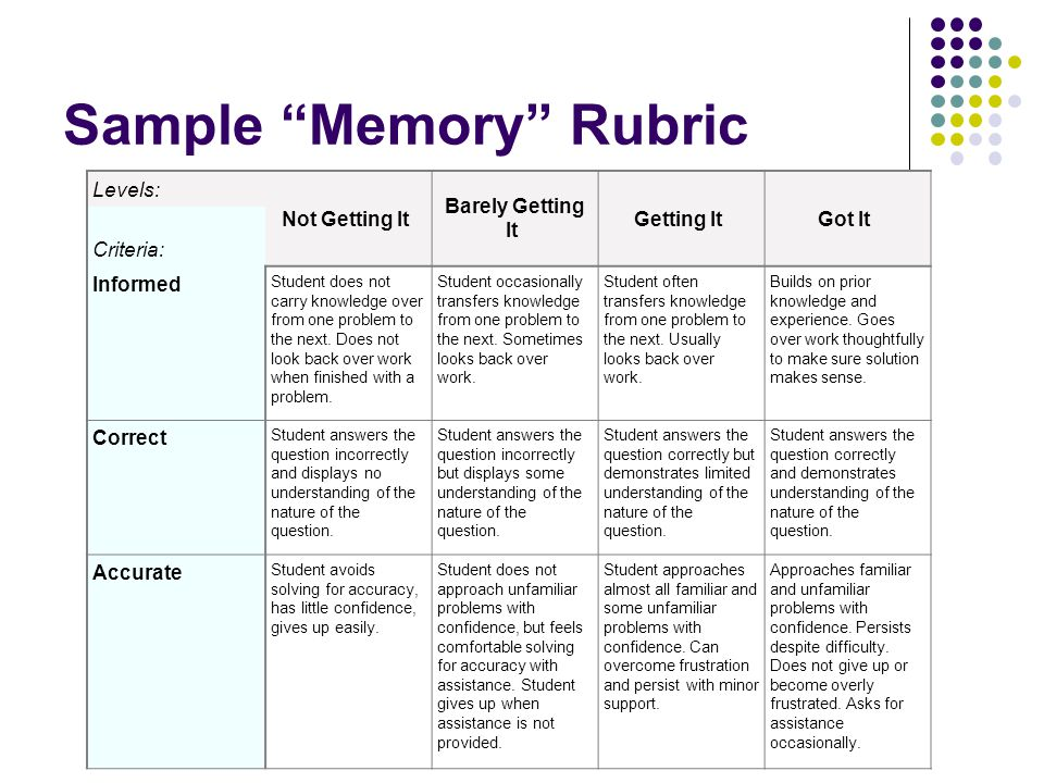 Sample Memory Rubric 17 Levels: Not Getting It Barely Getting It Getting It Got It Criteria: Informed Student does not carry knowledge over from one problem to the next.