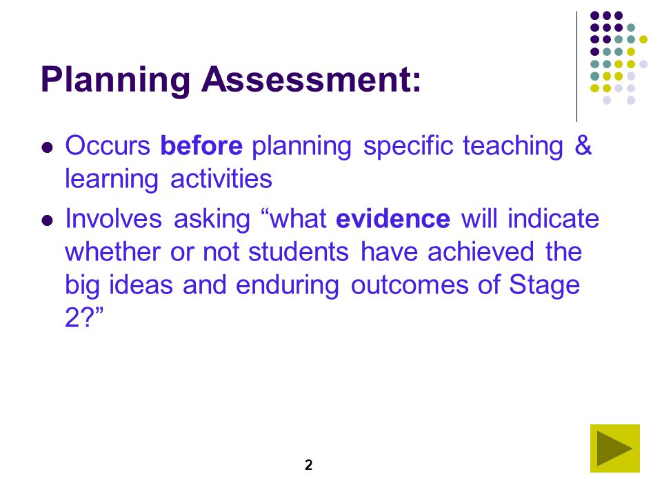 2 Planning Assessment: Occurs before planning specific teaching & learning activities Involves asking what evidence will indicate whether or not students have achieved the big ideas and enduring outcomes of Stage 2