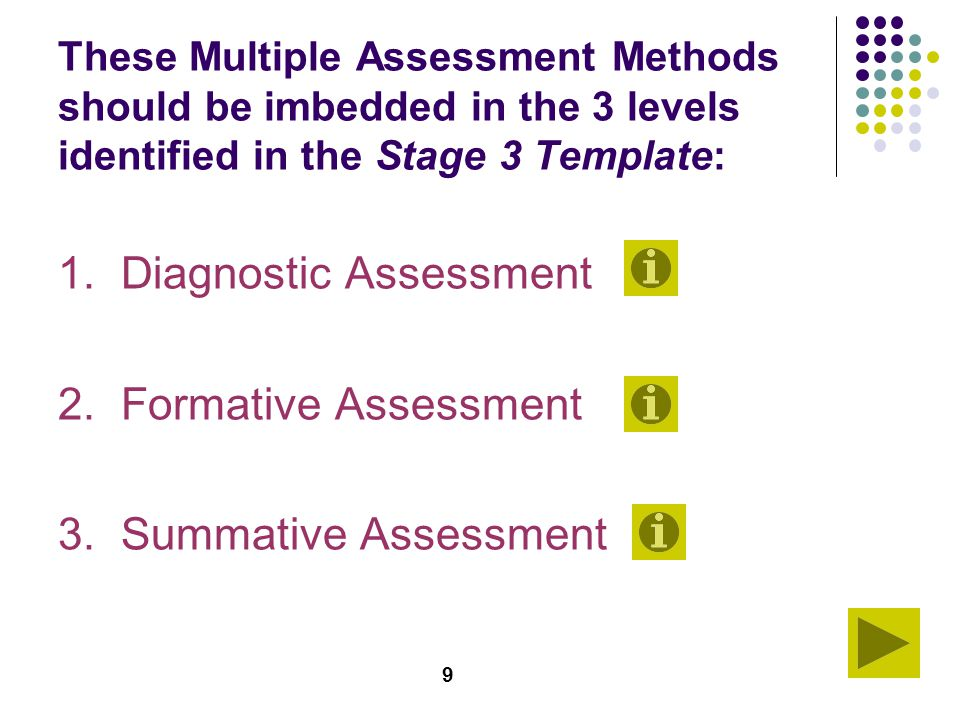 10 Diagnostic Assessments: Measure existing knowledge & skills Measure mastery of preceding sets of content standards Serve as a diagnostic tool to help plan instruction Provide pre-test data to be compared to post-test data at the end of the unit Should be administered under same conditions for all students