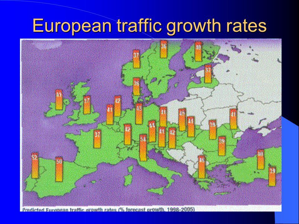 European traffic growth rates