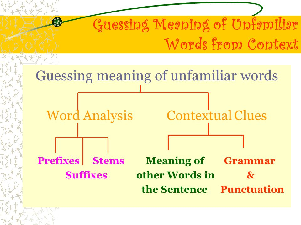 Guessing Meaning of Unfamiliar Words from Context Guessing meaning of unfamiliar words Word AnalysisContextual Clues Prefixes StemsMeaning of Grammar Suffixes other Words in & the Sentence Punctuation
