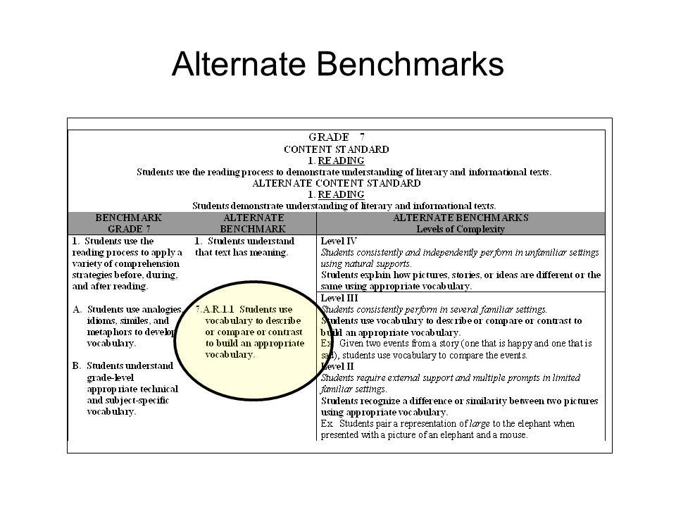 Alternate Benchmarks