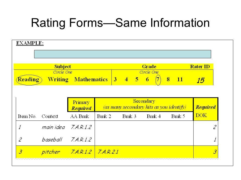 Rating Forms—Same Information