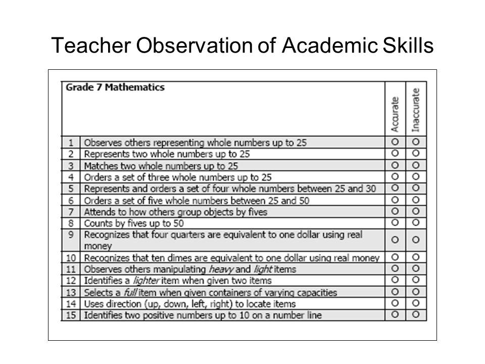 Teacher Observation of Academic Skills