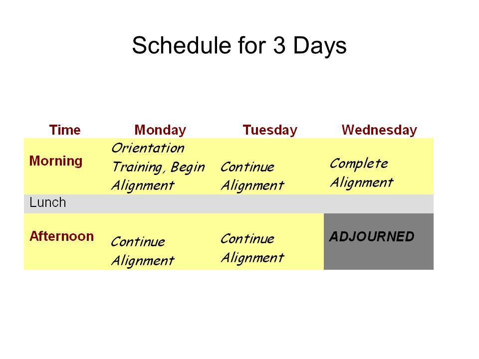 Schedule for 3 Days
