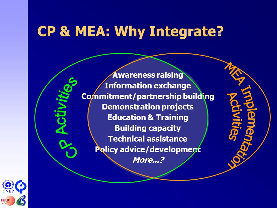 CP & MEA: Why Integrate.