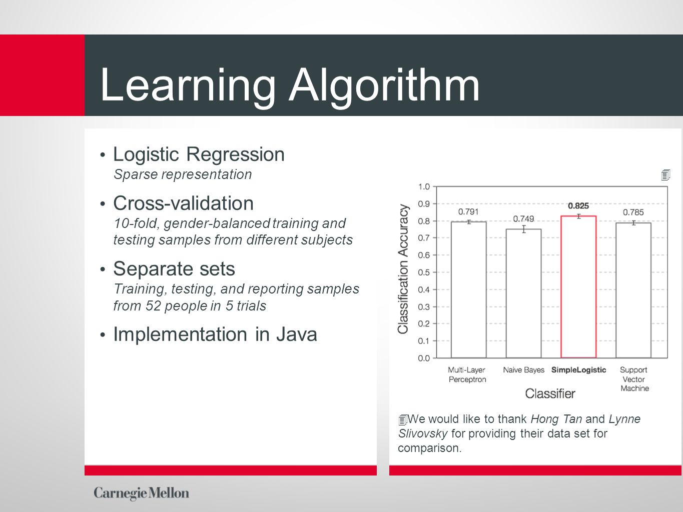 Learning Algorithm Logistic Regression Sparse representation Cross-validation 10-fold, gender-balanced training and testing samples from different subjects Separate sets Training, testing, and reporting samples from 52 people in 5 trials Implementation in Java ✴ We would like to thank Hong Tan and Lynne Slivovsky for providing their data set for comparison.