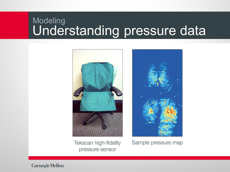 Understanding pressure data Modeling