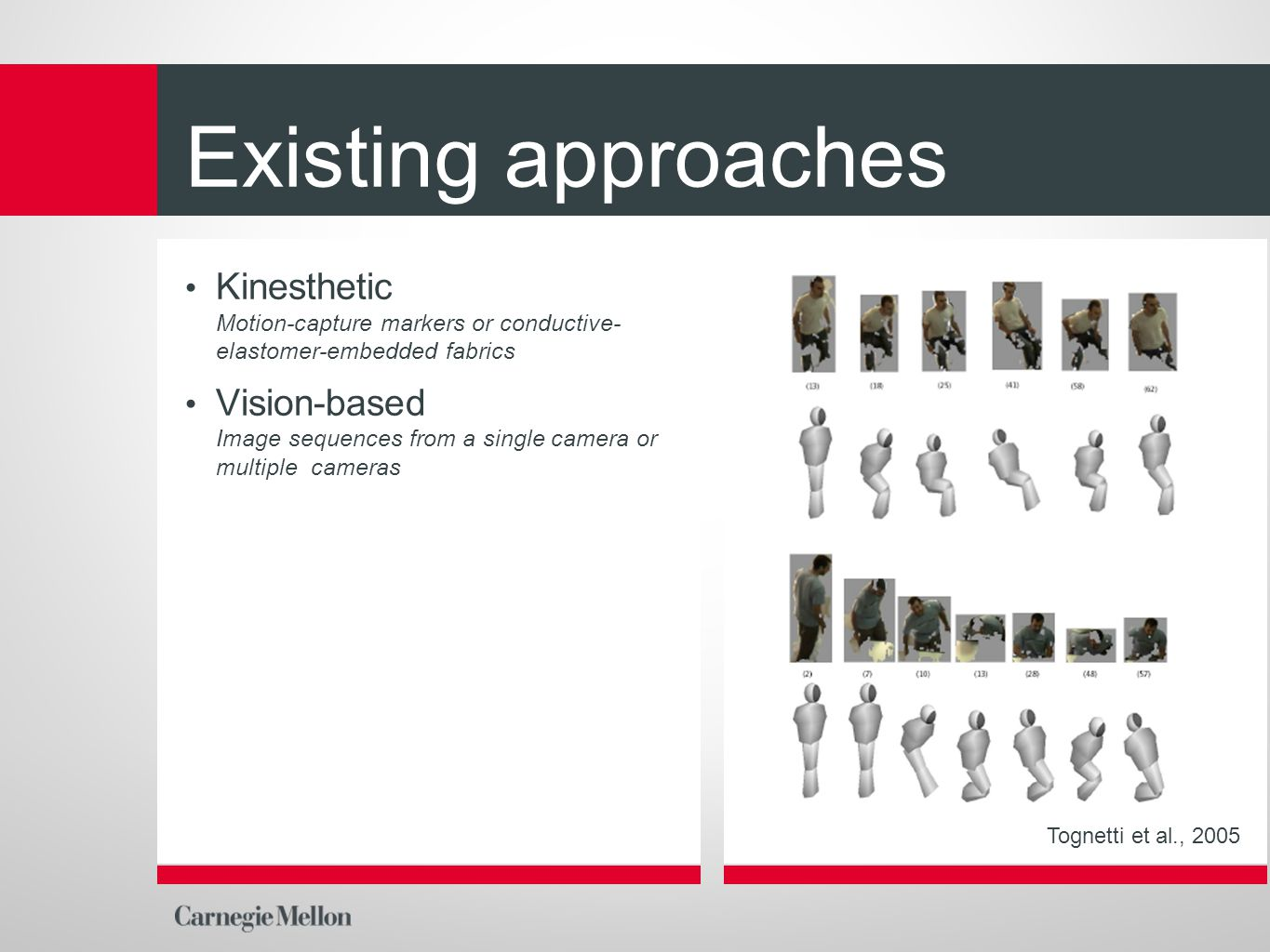 Kinesthetic Motion-capture markers or conductive- elastomer-embedded fabrics Vision-based Image sequences from a single camera or multiple cameras Tognetti et al., 2005 Existing approaches