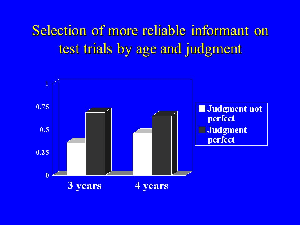 Koenig, Clément & Harris (2004) We then asked how these two groups performed on test trials.We then asked how these two groups performed on test trials.