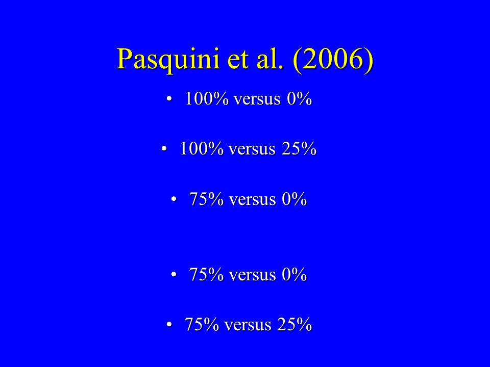 Pasquini et al.