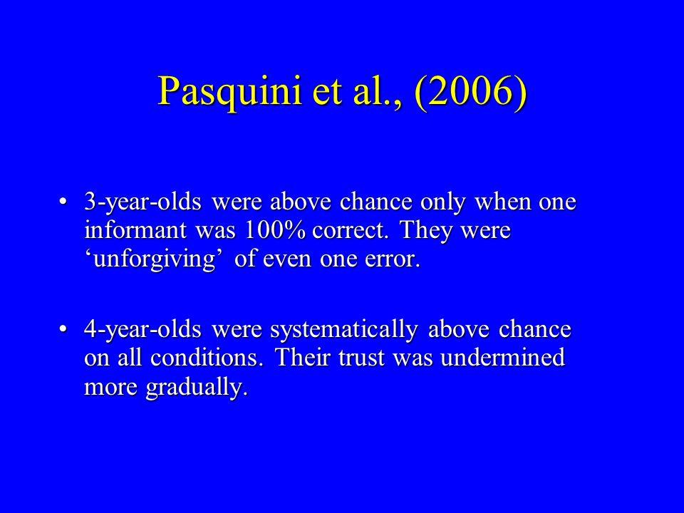 Pasquini et al., (2006)