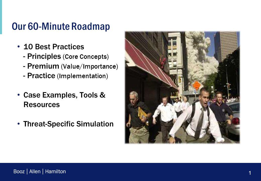1 Our 60-Minute Roadmap 10 Best Practices - Principles (Core Concepts) - Premium (Value/Importance) - Practice (Implementation) Case Examples, Tools & Resources Threat-Specific Simulation
