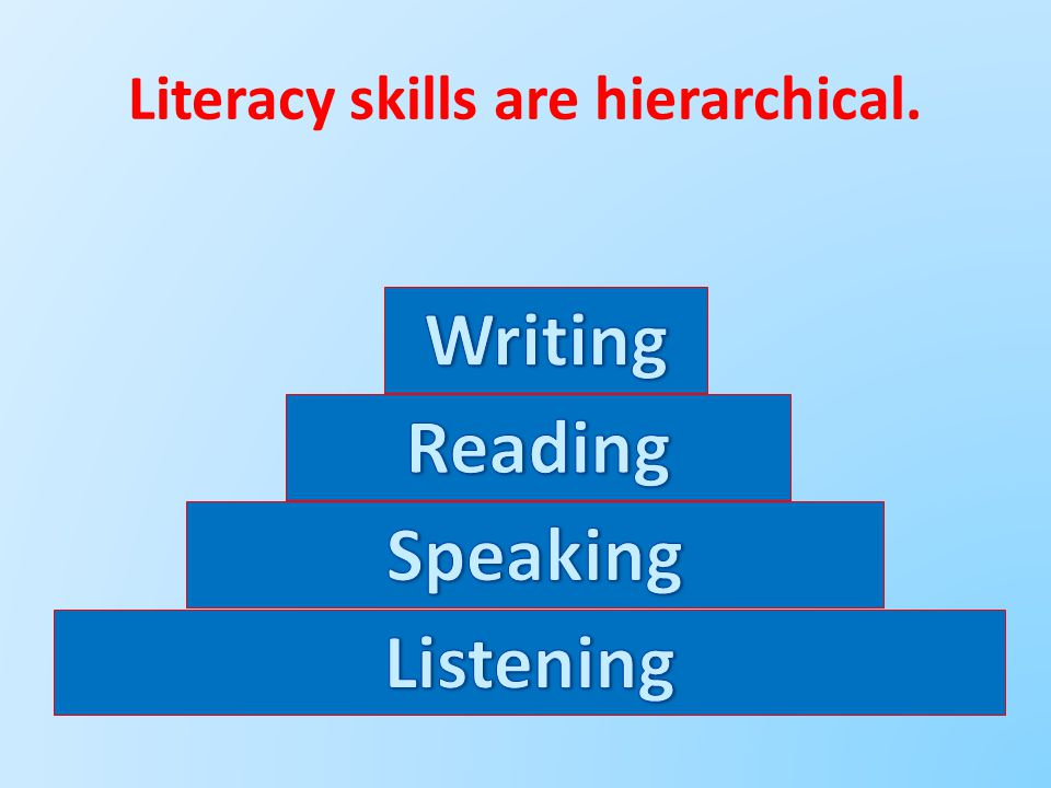 Literacy skills are hierarchical.