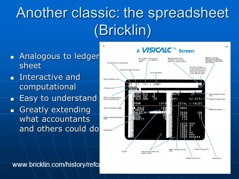 25 Another classic: the spreadsheet (Bricklin) Analogous to ledger sheet Analogous to ledger sheet Interactive and computational Interactive and compu