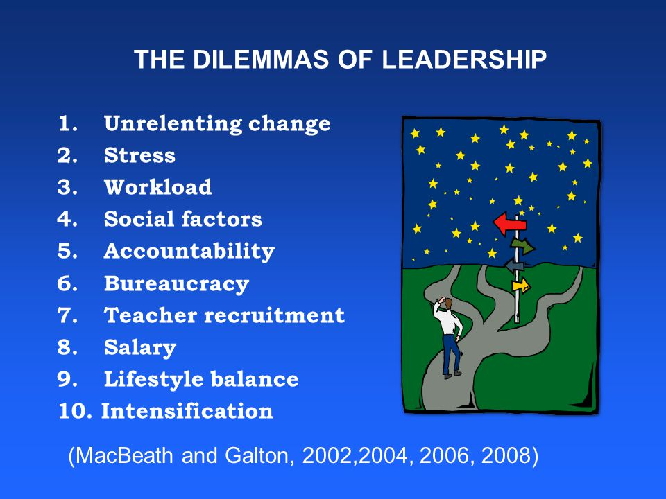 THE DILEMMAS OF LEADERSHIP 1. Unrelenting change 2.