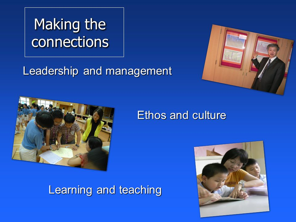 Making the connections Leadership and management Learning and teaching Ethos and culture