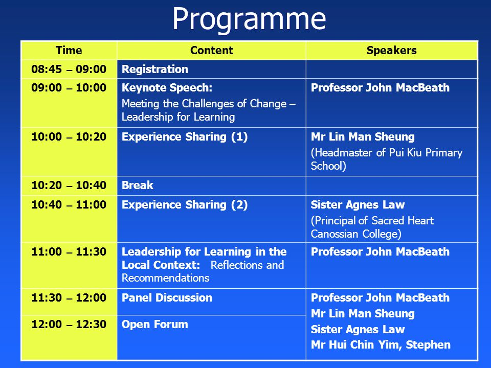 Programme TimeContentSpeakers 08:45 – 09:00Registration 09:00 – 10:00Keynote Speech: Meeting the Challenges of Change – Leadership for Learning Professor John MacBeath 10:00 – 10:20Experience Sharing (1)Mr Lin Man Sheung (Headmaster of Pui Kiu Primary School) 10:20 – 10:40Break 10:40 – 11:00Experience Sharing (2)Sister Agnes Law (Principal of Sacred Heart Canossian College) 11:00 – 11:30Leadership for Learning in the Local Context: Reflections and Recommendations Professor John MacBeath 11:30 – 12:00Panel DiscussionProfessor John MacBeath Mr Lin Man Sheung Sister Agnes Law Mr Hui Chin Yim, Stephen 12:00 – 12:30Open Forum