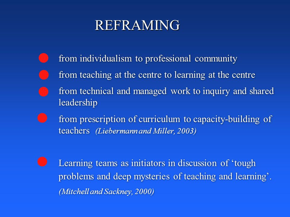 from individualism to professional community from teaching at the centre to learning at the centre from technical and managed work to inquiry and shared leadership from prescription of curriculum to capacity-building of teachers (Liebermann and Miller, 2003) Learning teams as initiators in discussion of 'tough problems and deep mysteries of teaching and learning'.