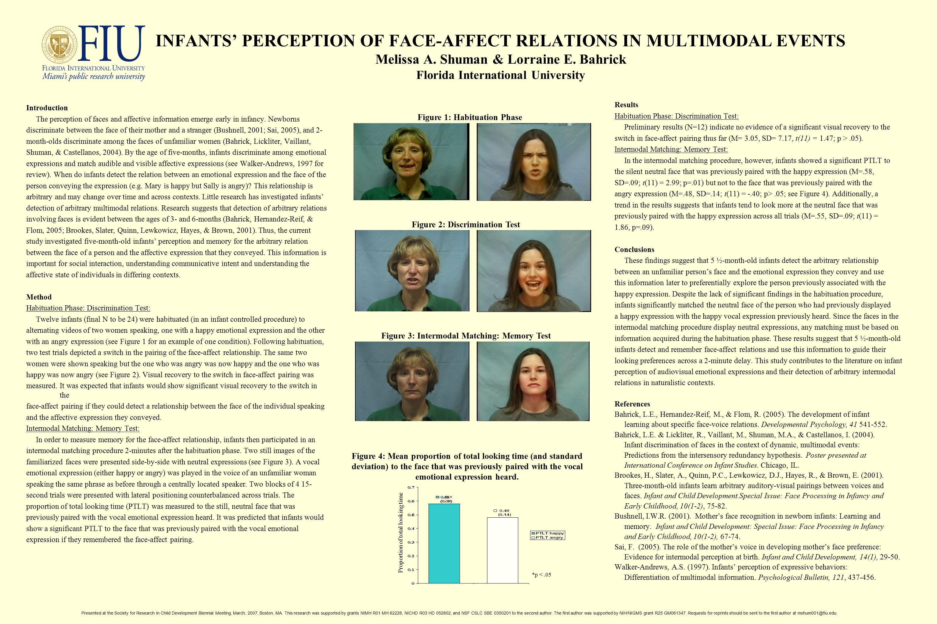 INFANTS' PERCEPTION OF FACE-AFFECT RELATIONS IN MULTIMODAL EVENTS Melissa A.
