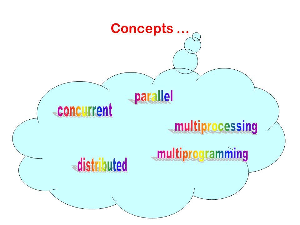 Concepts …