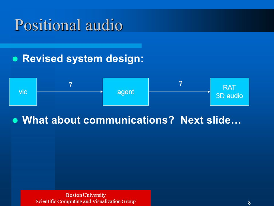 Boston University Scientific Computing and Visualization Group 8 Positional audio Revised system design: What about communications.