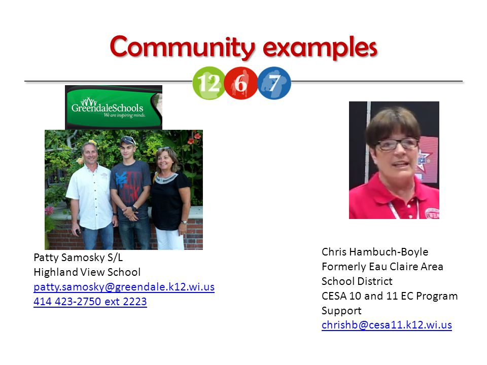 Community examples Patty Samosky S/L Highland View School patty.samosky@greendale.k12.wi.us 414 423-2750 ext 2223 Chris Hambuch-Boyle Formerly Eau Claire Area School District CESA 10 and 11 EC Program Support chrishb@cesa11.k12.wi.us