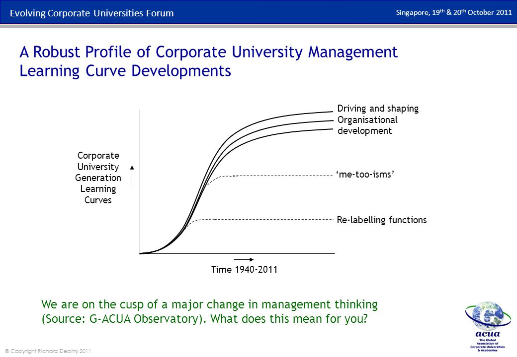 Evolving Corporate Universities Forum Singapore, 19 th & 20 th October 2011 © Copyright Richard Dealtry 2011 A Robust Profile of Corporate University Management Learning Curve Developments Time 1940-2011 Corporate University Generation Learning Curves Driving and shaping Organisational development 'me-too-isms' Re-labelling functions We are on the cusp of a major change in management thinking (Source: G-ACUA Observatory).