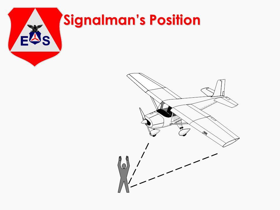 Signalman's Position