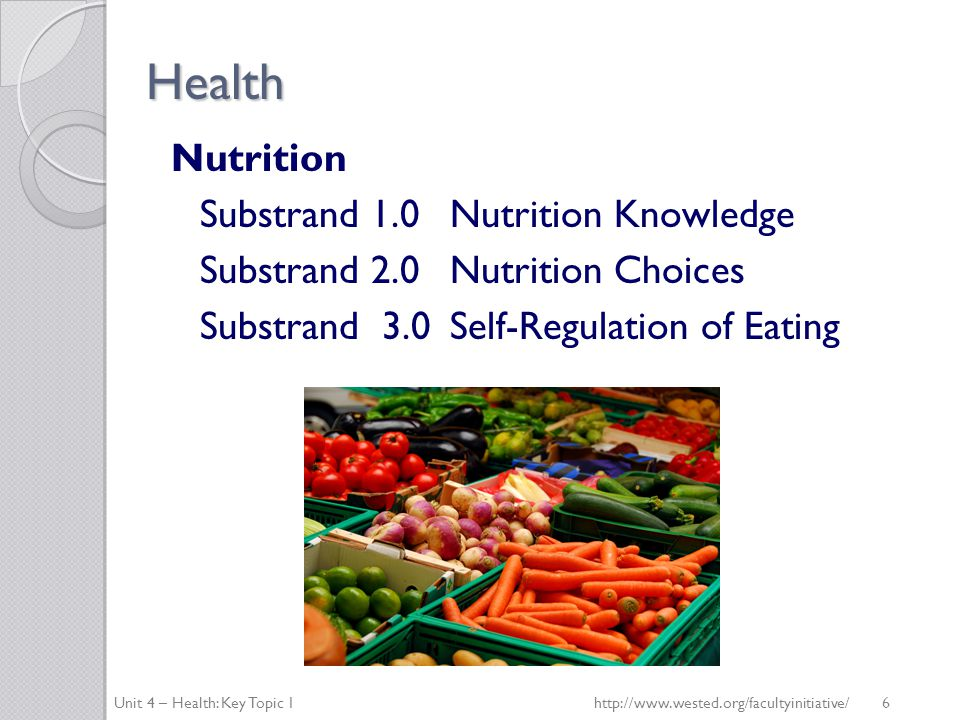 Health Nutrition Substrand 1.0Nutrition Knowledge Substrand 2.0Nutrition Choices Substrand 3.0Self-Regulation of Eating Unit 4 – Health: Key Topic 1http://  6