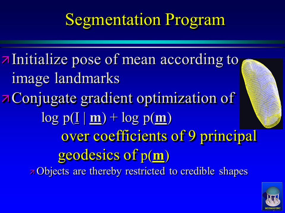 MIDAG@UNC Segmentation Program ä ä Initialize pose of mean according to image landmarks ä Conjugate gradient optimization of over coefficients of 9 principal geodesics of ä Conjugate gradient optimization of log p(I | m) + log p(m) over coefficients of 9 principal geodesics of p(m) ä ä Objects are thereby restricted to credible shapes ä ä Initialize pose of mean according to image landmarks ä Conjugate gradient optimization of over coefficients of 9 principal geodesics of ä Conjugate gradient optimization of log p(I | m) + log p(m) over coefficients of 9 principal geodesics of p(m) ä ä Objects are thereby restricted to credible shapes