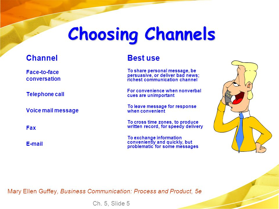 Ch. 5, Slide 5 Mary Ellen Guffey, Business Communication: Process and Product, 5e Choosing Channels Channel Face-to-face conversation Telephone call V