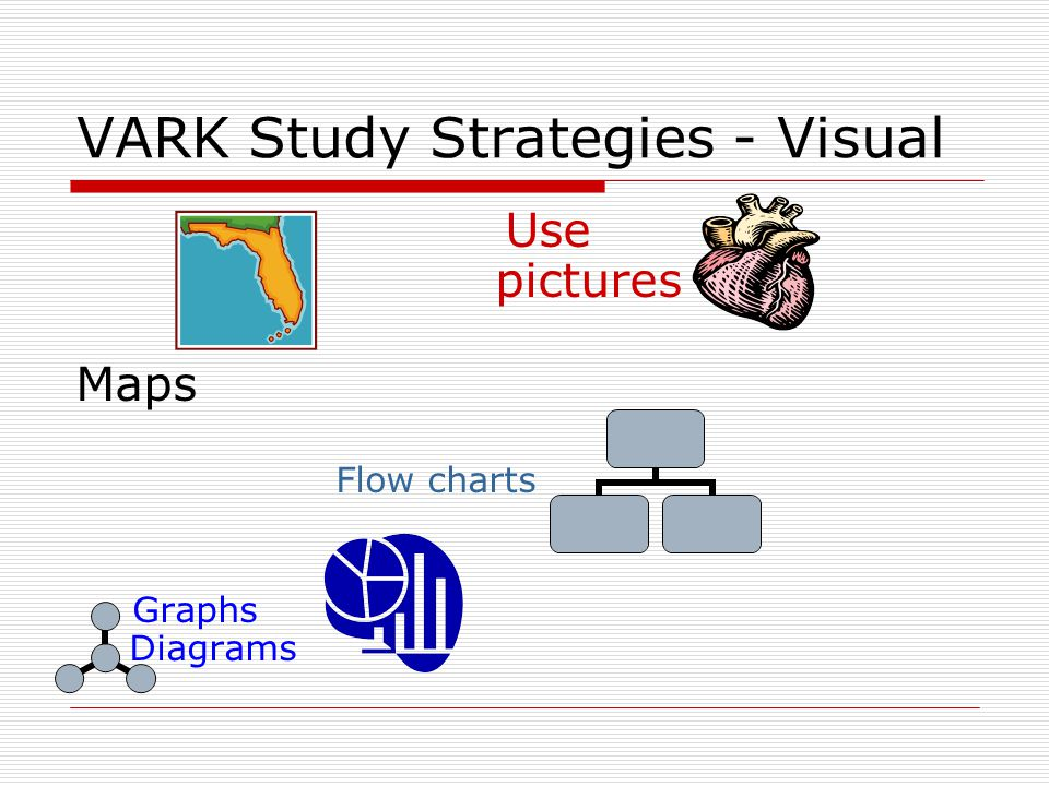 VARK Study Strategies - Visual Use pictures Maps Flow charts Graphs Diagrams
