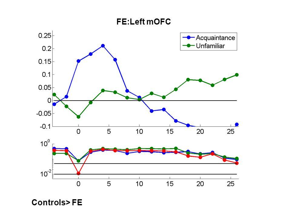 FE:Left mOFC Controls> FE