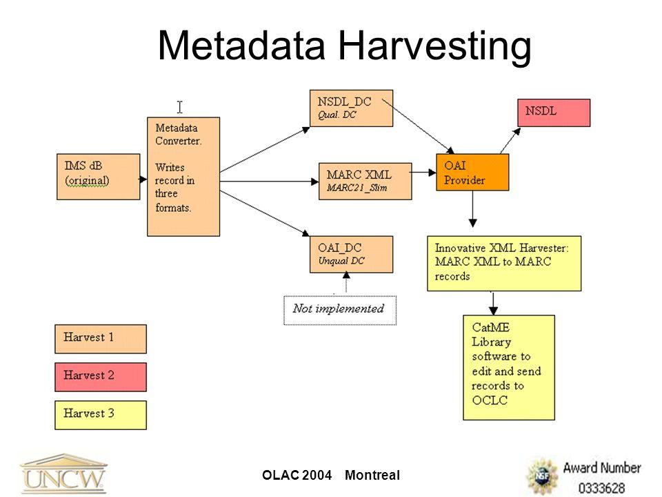 OLAC 2004 Montreal Metadata Harvesting