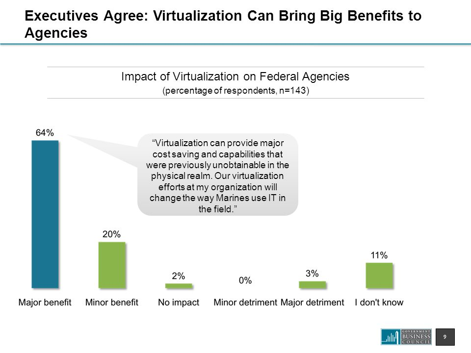 9 Impact of Virtualization on Federal Agencies (percentage of respondents, n=143) Executives Agree: Virtualization Can Bring Big Benefits to Agencies Virtualization can provide major cost saving and capabilities that were previously unobtainable in the physical realm.