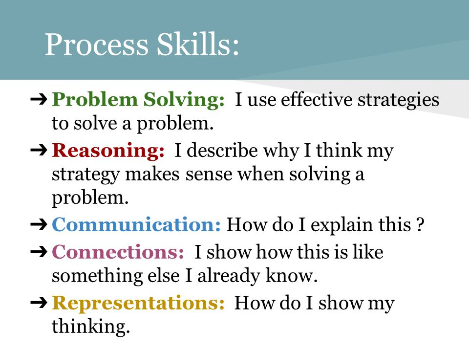 Process Skills: ➔ Problem Solving: I use effective strategies to solve a problem.