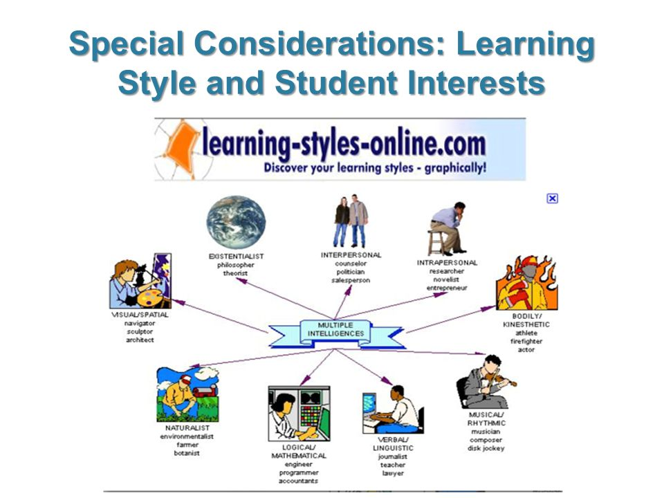 Special Considerations: Learning Style and Student Interests
