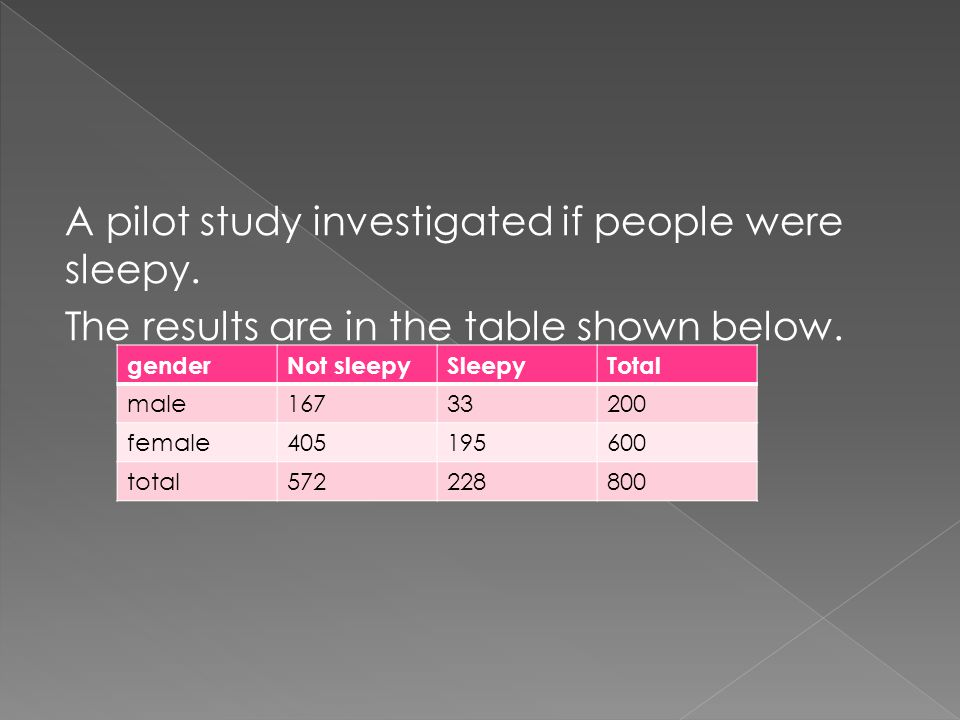 A pilot study investigated if people were sleepy. The results are in the table shown below.