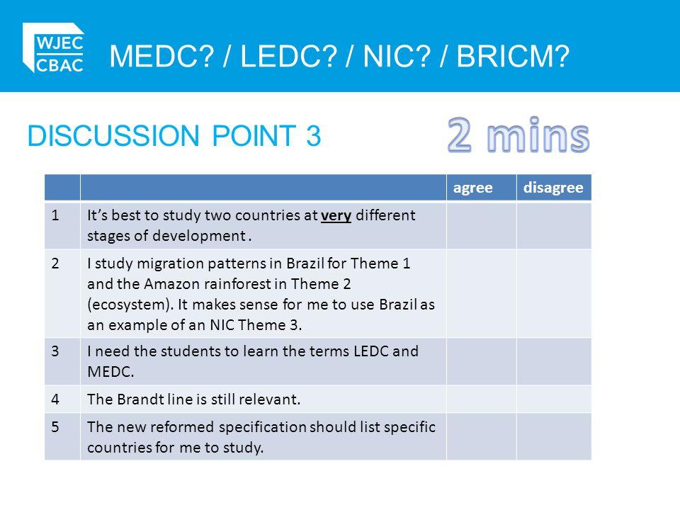 MEDC. / LEDC. / NIC. / BRICM.