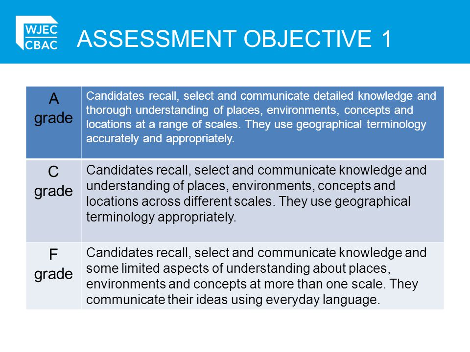 ASSESSMENT OBJECTIVE 1 A grade Candidates recall, select and communicate detailed knowledge and thorough understanding of places, environments, concepts and locations at a range of scales.