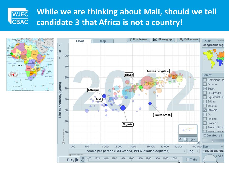 While we are thinking about Mali, should we tell candidate 3 that Africa is not a country!